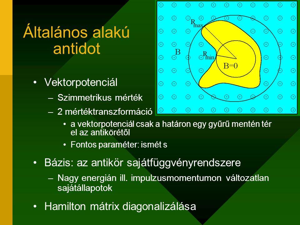 Általános alakú antidot Vektorpotenciál –Szimmetrikus mérték –2 mértéktranszformáció a vektorpotenciál csak a határon egy gyűrű mentén tér el az antik