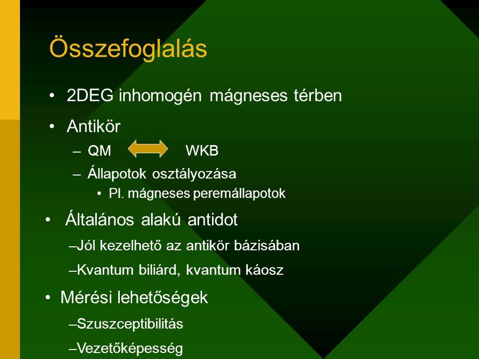 Összefoglalás 2DEG inhomogén mágneses térben Antikör –QM WKB –Állapotok osztályozása Pl. mágneses peremállapotok Általános alakú antidot –Jól kezelhet
