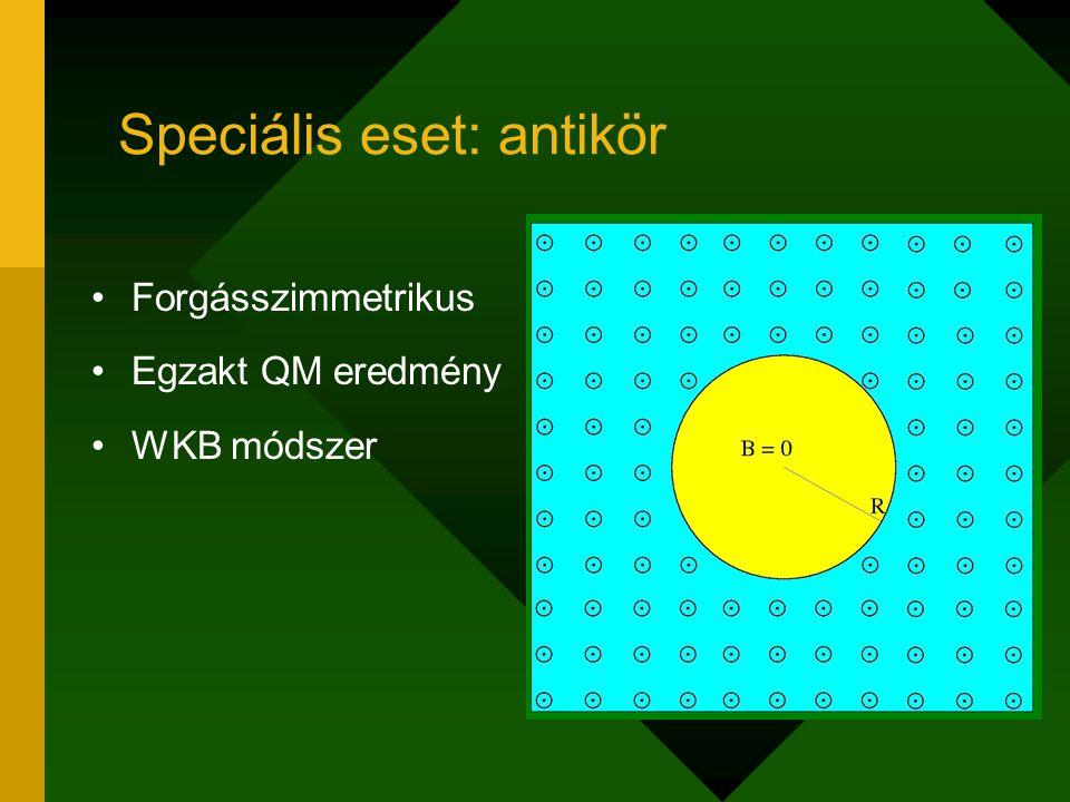 Speciális eset: antikör Forgásszimmetrikus Egzakt QM eredmény WKB módszer
