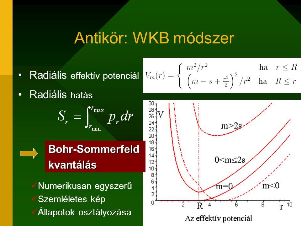 Antikör: WKB módszer Radiális effektív potenciál Radiális hatás Numerikusan egyszerű Szemléletes kép Állapotok osztályozása Bohr-Sommerfeldkvantálás