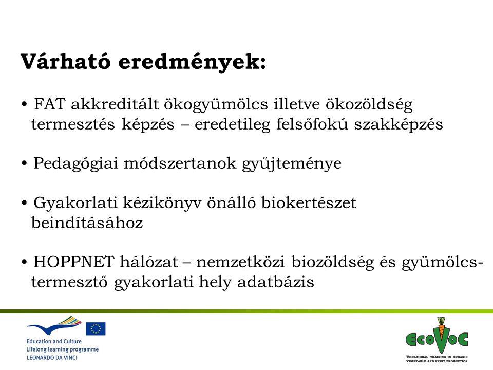 1st International Meeting 7-9 November 2011, Gödöllő Hungary Várható eredmények: FAT akkreditált ökogyümölcs illetve ökozöldség termesztés képzés – eredetileg felsőfokú szakképzés Pedagógiai módszertanok gyűjteménye Gyakorlati kézikönyv önálló biokertészet beindításához HOPPNET hálózat – nemzetközi biozöldség és gyümölcs- termesztő gyakorlati hely adatbázis