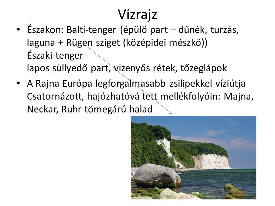 Vízrajz Északon: Balti-tenger (épülő part – dűnék, turzás, laguna + Rügen sziget (középidei mészkő)) Északi-tenger lapos süllyedő part, vizenyős rétek