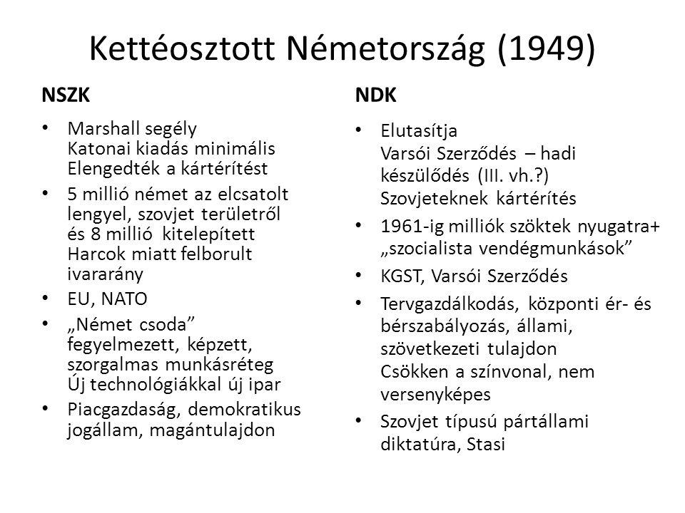 """Kettéosztott Németország (1949) NSZK Marshall segély Katonai kiadás minimális Elengedték a kártérítést 5 millió német az elcsatolt lengyel, szovjet területről és 8 millió kitelepített Harcok miatt felborult ivararány EU, NATO """"Német csoda fegyelmezett, képzett, szorgalmas munkásréteg Új technológiákkal új ipar Piacgazdaság, demokratikus jogállam, magántulajdon NDK Elutasítja Varsói Szerződés – hadi készülődés (III."""