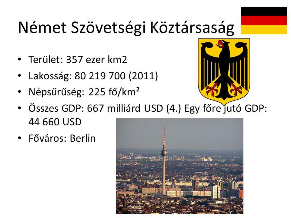 Német Szövetségi Köztársaság Terület: 357 ezer km2 Lakosság: 80 219 700 (2011) Népsűrűség: 225 fő/km² Összes GDP: 667 milliárd USD (4.) Egy főre jutó