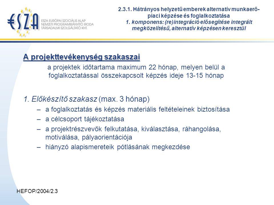 HEFOP/2004/2.3 2.3.1. Hátrányos helyzetű emberek alternatív munkaerő- piaci képzése és foglalkoztatása 1. komponens: (re)integráció elősegítése integr