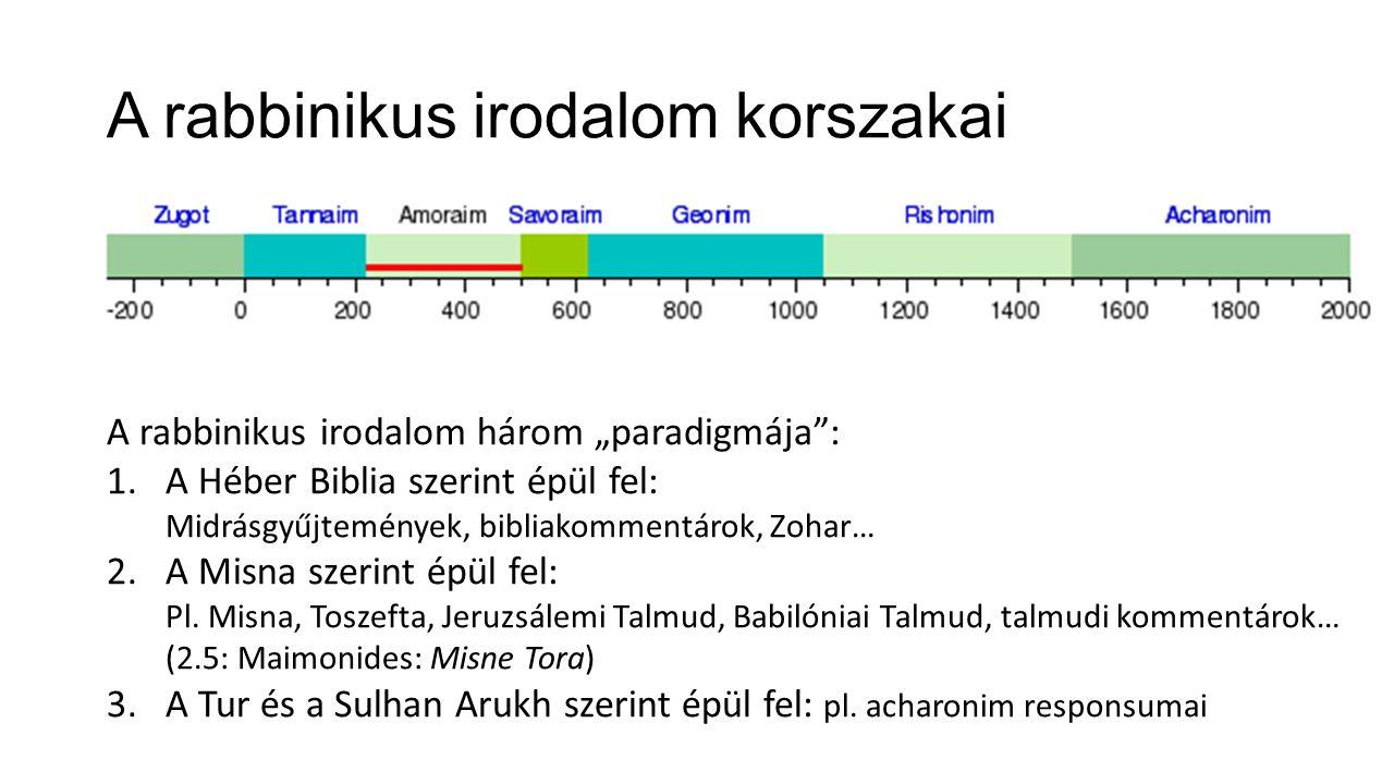 """A rabbinikus irodalom korszakai A rabbinikus irodalom három """"paradigmája : 1.A Héber Biblia szerint épül fel: Midrásgyűjtemények, bibliakommentárok, Zohar… 2.A Misna szerint épül fel: Pl."""