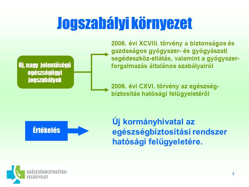 2 Jogszabályi környezet 2006. évi XCVIII.