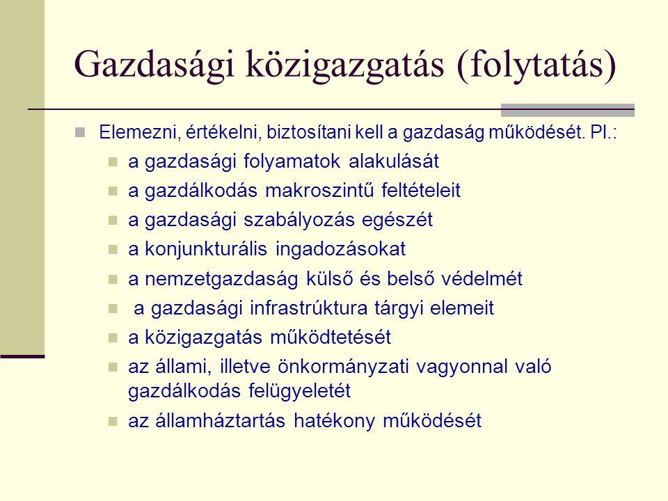 Nemzeti szabványügyi szervezetek Magyarországon a Magyar Szabványügyi Testület (MSzT), Németországban a DIN, Angliában a BSI.