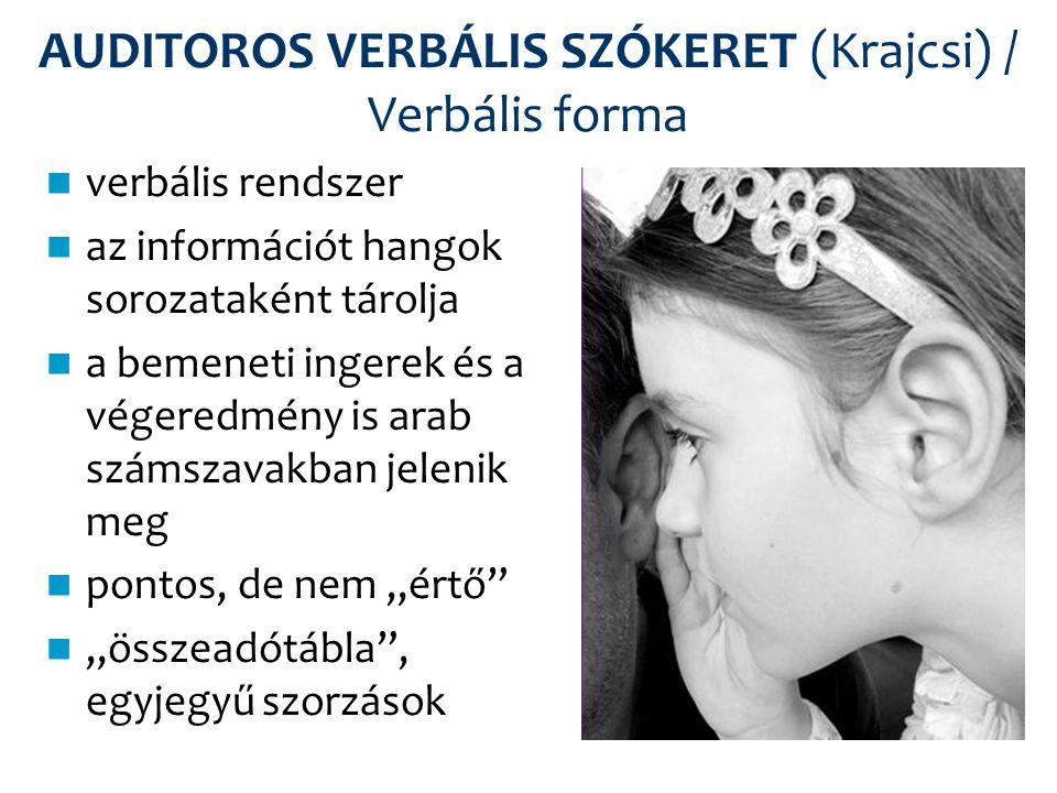 AUDITOROS VERBÁLIS SZÓKERET (Krajcsi) / Verbális forma verbális rendszer az információt hangok sorozataként tárolja a bemeneti ingerek és a végeredmén