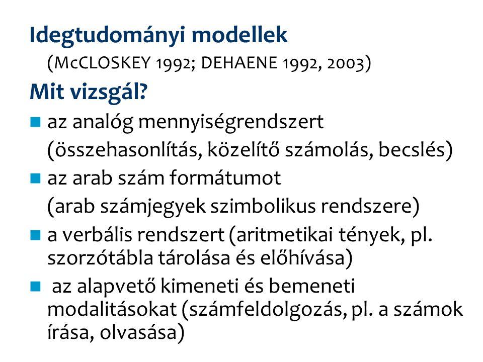 Idegtudományi modellek (McCLOSKEY 1992; DEHAENE 1992, 2003) Mit vizsgál? az analóg mennyiségrendszert (összehasonlítás, közelítő számolás, becslés) az