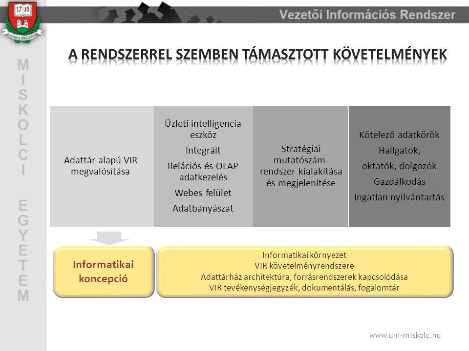 www.uni-miskolc.hu