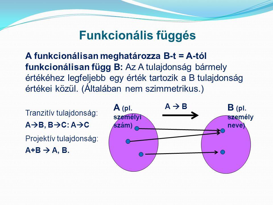 Funkcionális függés A  B A (pl.személyi szám) B (pl.