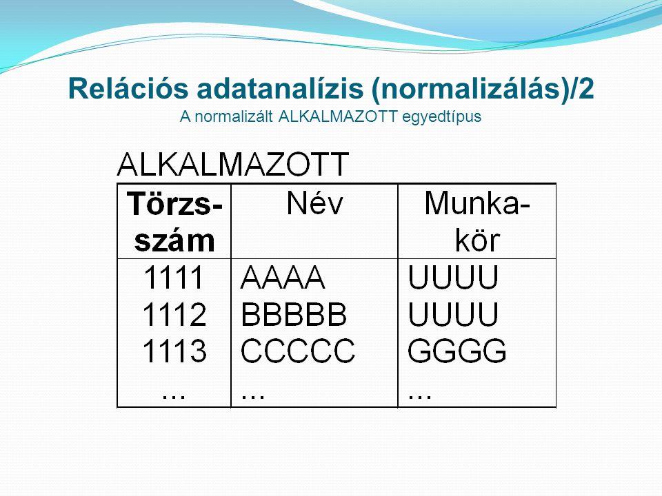 Relációs adatanalízis (normalizálás)/2 A normalizált ALKALMAZOTT egyedtípus