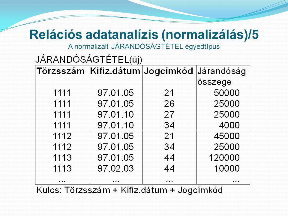 Relációs adatanalízis (normalizálás)/5 A normalizált JÁRANDÓSÁGTÉTEL egyedtípus