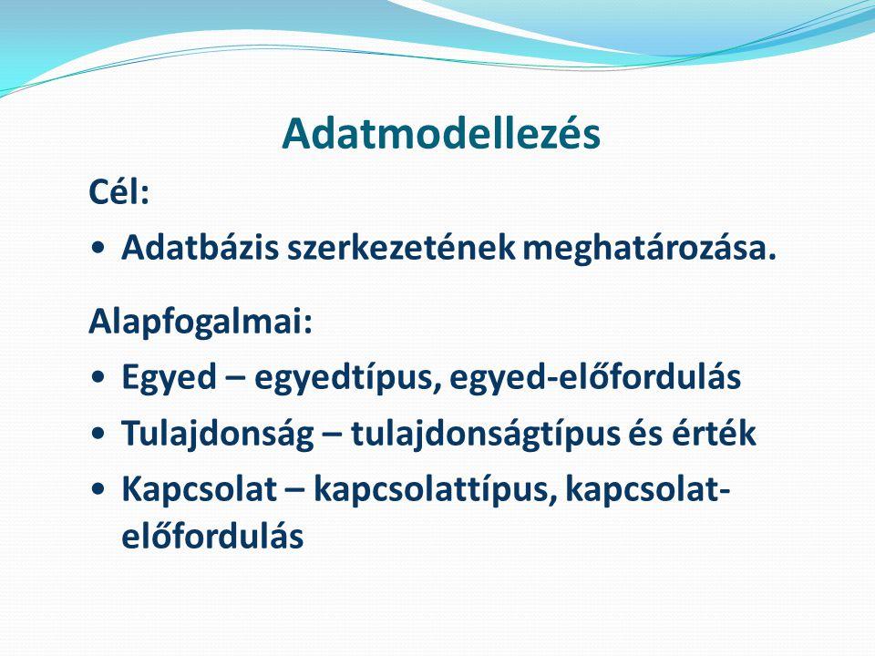 Adatmodellezés Cél: Adatbázis szerkezetének meghatározása.