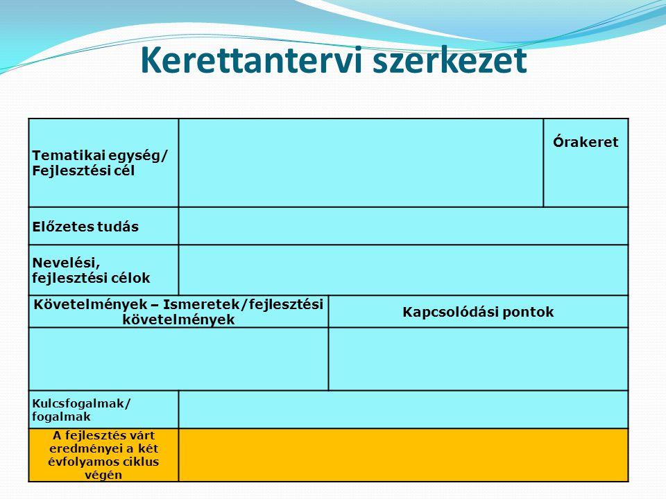 Tematikai egység/ Fejlesztési cél Órakeret Előzetes tudás Nevelési, fejlesztési célok Követelmények – Ismeretek/fejlesztési követelmények Kapcsolódási pontok Kulcsfogalmak/ fogalmak A fejlesztés várt eredményei a két évfolyamos ciklus végén Kerettantervi szerkezet
