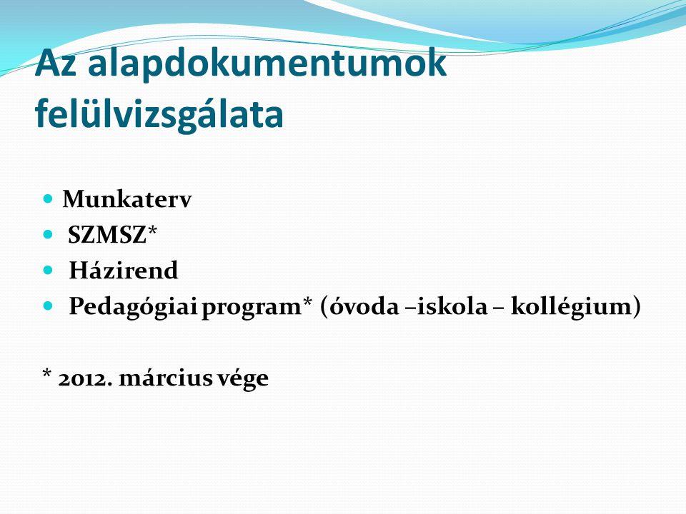 Az alapdokumentumok felülvizsgálata Munkaterv SZMSZ* Házirend Pedagógiai program* (óvoda –iskola – kollégium) * 2012.