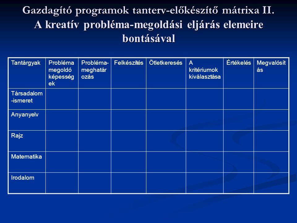 Gazdagító programok tanterv-előkészítő mátrixa II. A kreatív probléma-megoldási eljárás elemeire bontásával TantárgyakProbléma megoldó képesség ek Pro