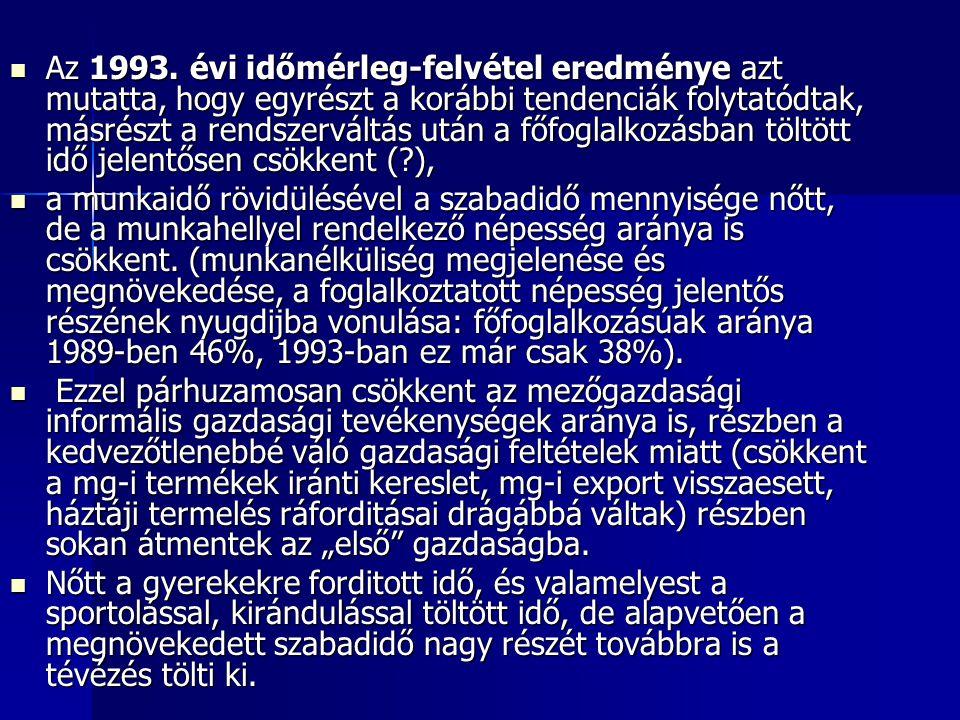 Az 1993.