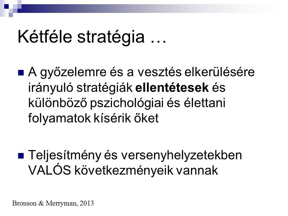 Kétféle stratégia … A győzelemre és a vesztés elkerülésére irányuló stratégiák ellentétesek és különböző pszichológiai és élettani folyamatok kísérik
