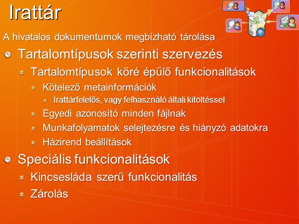 Irattár A hivatalos dokumentumok megbízható tárolása Tartalomtípusok szerinti szervezés Tartalomtípusok köré épülő funkcionalitások Kötelező metainfor