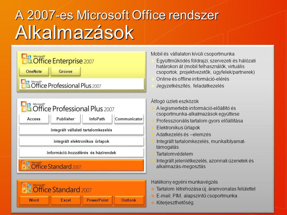 Word Excel PowerPoint Outlook információ-hozzáférés és házirendek integrált elektronikus űrlapok integrált vállalati tartalomkezelés Access Publisher