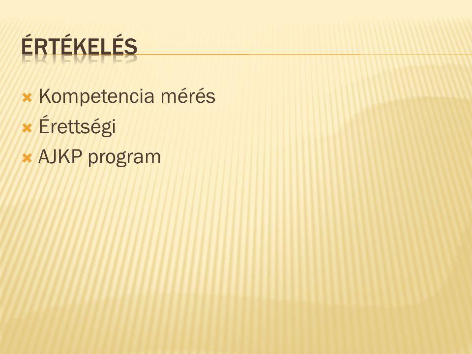  Kompetencia mérés  Érettségi  AJKP program