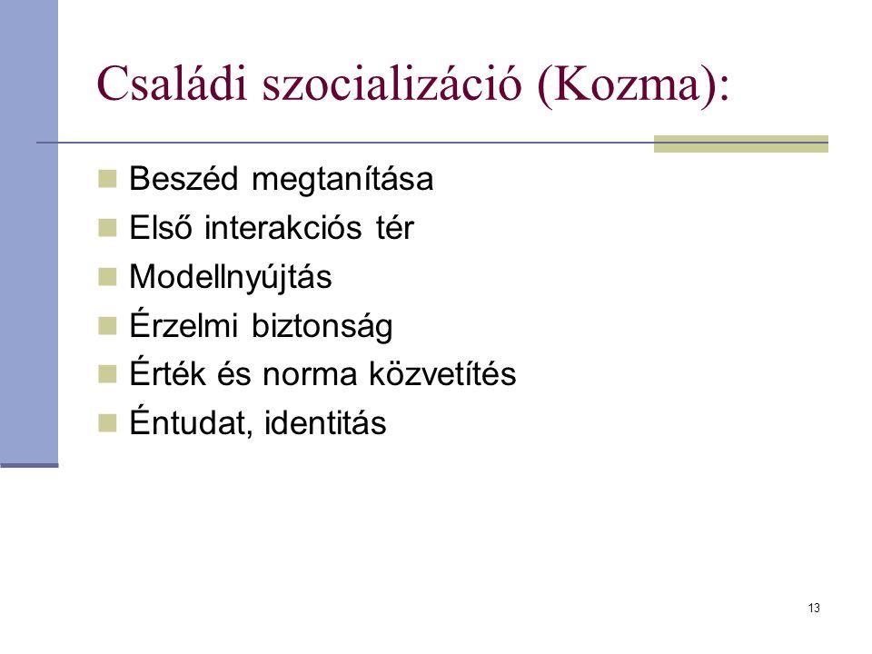 Családi szocializáció (Kozma): Beszéd megtanítása Első interakciós tér Modellnyújtás Érzelmi biztonság Érték és norma közvetítés Éntudat, identitás 13