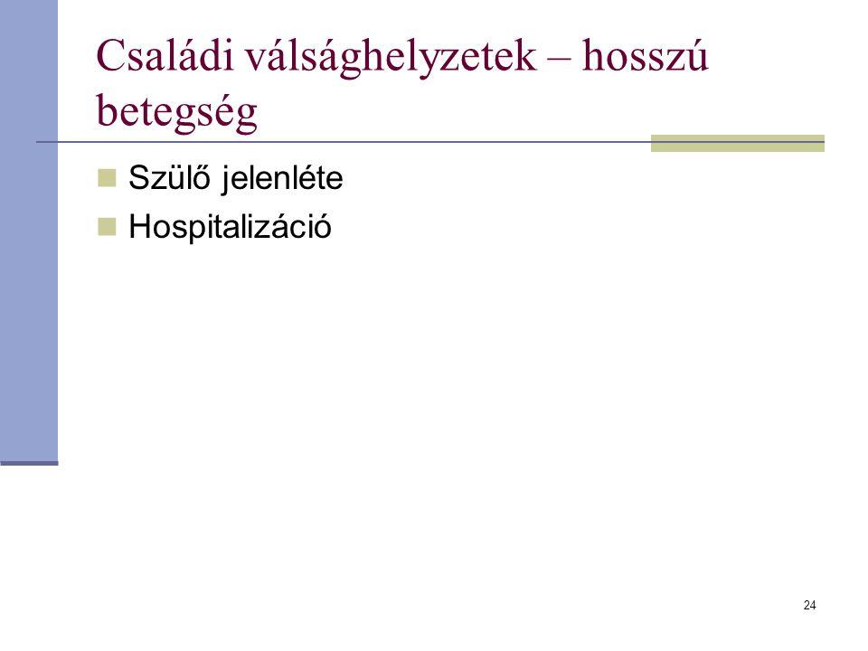 Családi válsághelyzetek – hosszú betegség Szülő jelenléte Hospitalizáció 24