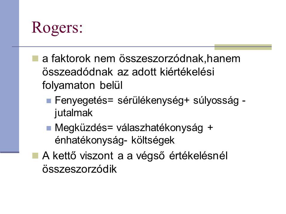 Rogers: a faktorok nem összeszorzódnak,hanem összeadódnak az adott kiértékelési folyamaton belül Fenyegetés= sérülékenység+ súlyosság - jutalmak Megkü