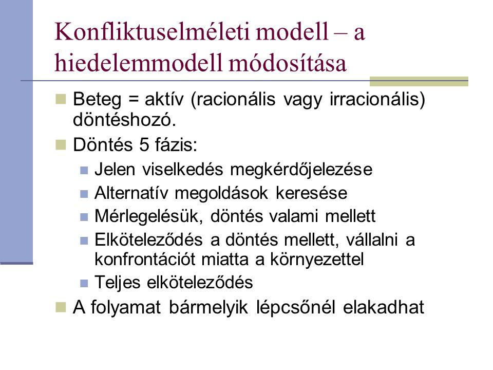 Konfliktuselméleti modell – a hiedelemmodell módosítása Beteg = aktív (racionális vagy irracionális) döntéshozó. Döntés 5 fázis: Jelen viselkedés megk