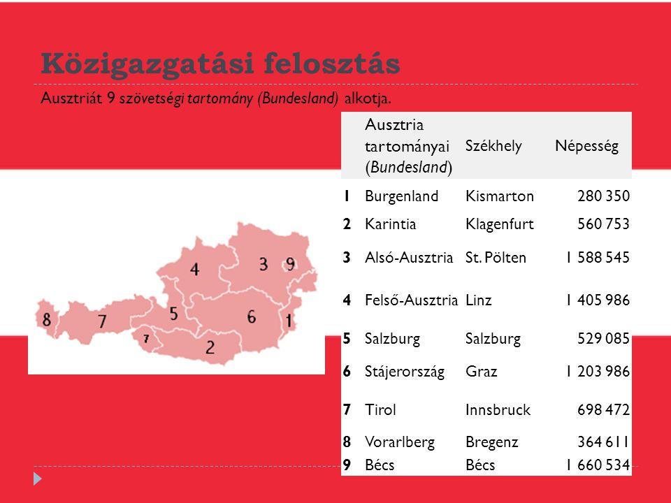 Közigazgatási felosztás Ausztriát 9 szövetségi tartomány (Bundesland) alkotja. Ausztria tartományai (Bundesland) SzékhelyNépesség 1BurgenlandKismarton