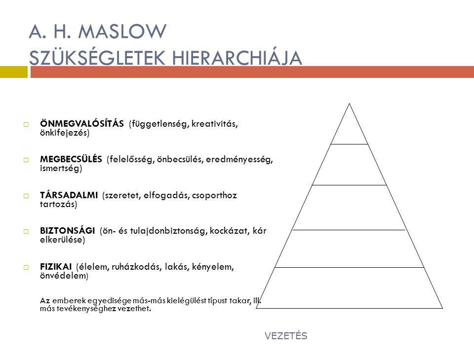 A. H. MASLOW SZÜKSÉGLETEK HIERARCHIÁJA  ÖNMEGVALÓSÍTÁS (függetlenség, kreativitás, önkifejezés)  MEGBECSÜLÉS (felelősség, önbecsülés, eredményesség,