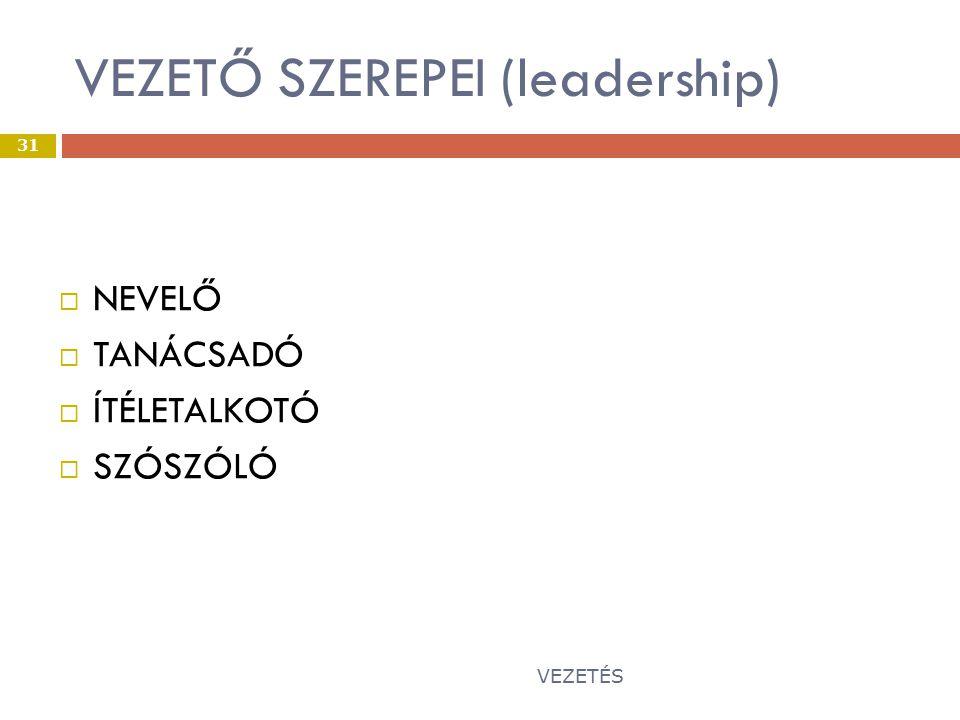 VEZETŐ SZEREPEI (leadership) VEZETÉS 31  NEVELŐ  TANÁCSADÓ  ÍTÉLETALKOTÓ  SZÓSZÓLÓ