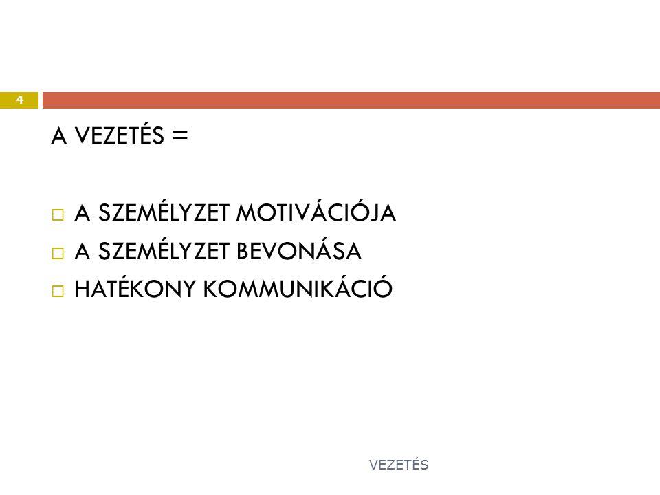 VEZETÉS 25