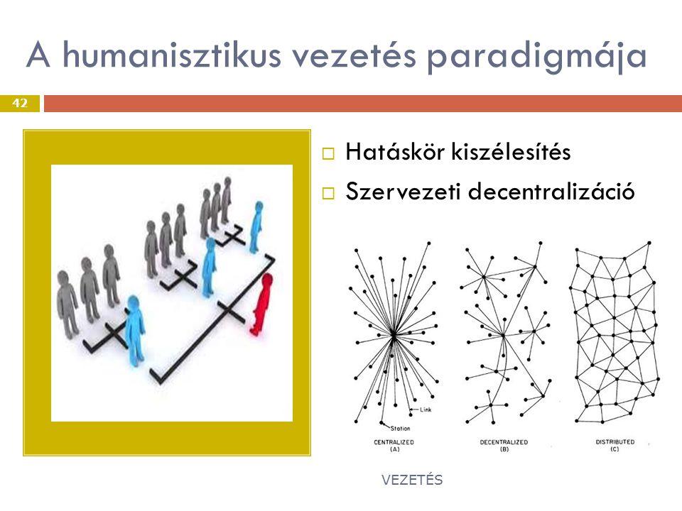 A humanisztikus vezetés paradigmája  Hatáskör kiszélesítés  Szervezeti decentralizáció VEZETÉS 42