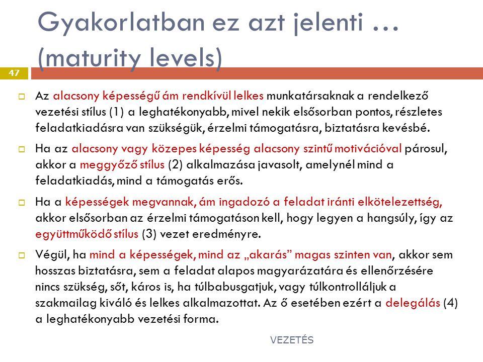 Gyakorlatban ez azt jelenti … (maturity levels)  Az alacsony képességű ám rendkívül lelkes munkatársaknak a rendelkező vezetési stílus (1) a leghatékonyabb, mivel nekik elsősorban pontos, részletes feladatkiadásra van szükségük, érzelmi támogatásra, biztatásra kevésbé.