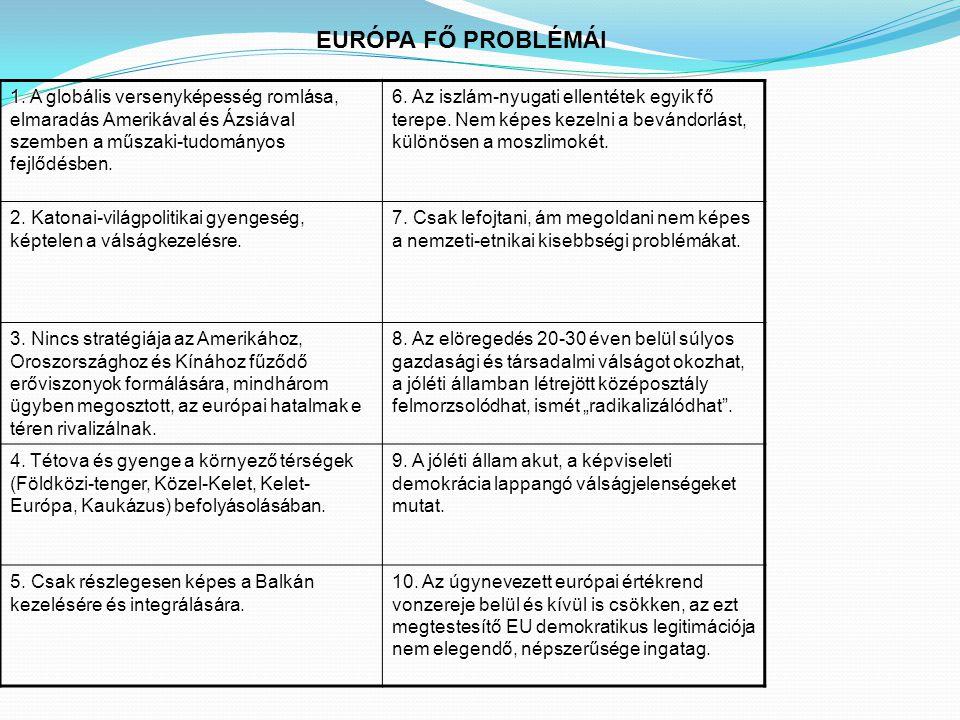 Az Európai Unió kibővülése Horvátország 2013