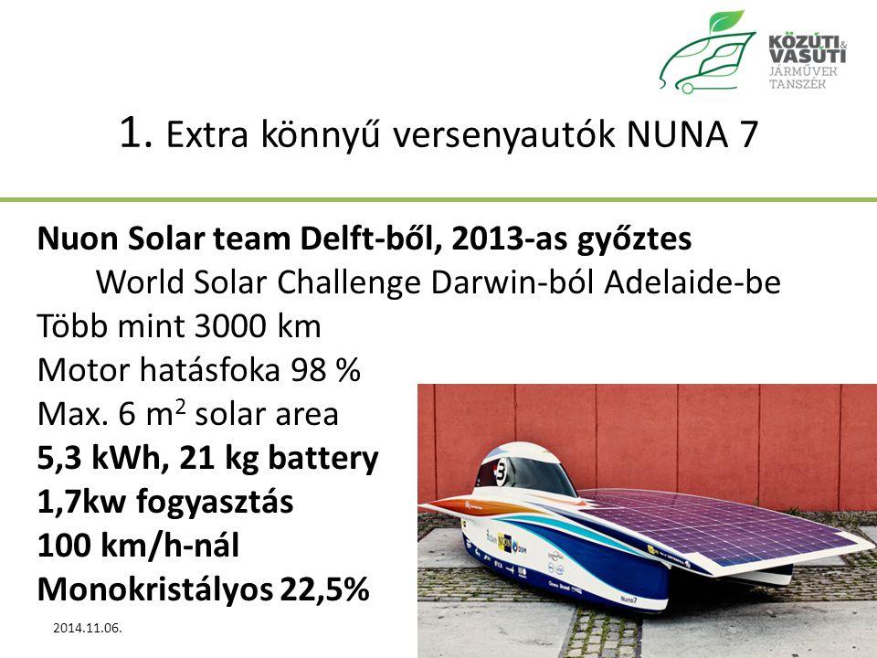 1. Extra könnyű versenyautók NUNA 7 Nuon Solar team Delft-ből, 2013-as győztes World Solar Challenge Darwin-ból Adelaide-be Több mint 3000 km Motor ha