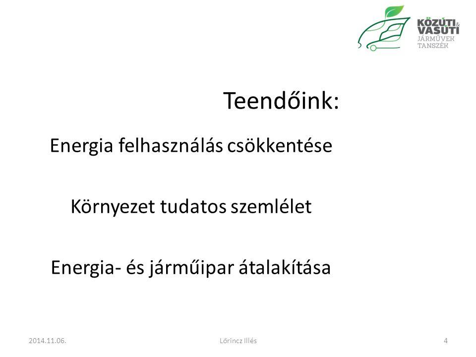 2014.11.06.Lőrincz Illés4 Teendőink: Energia felhasználás csökkentése Környezet tudatos szemlélet Energia- és járműipar átalakítása