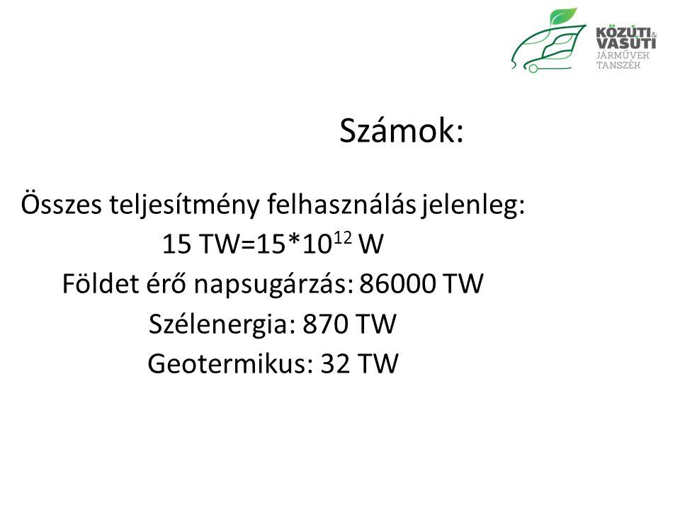Számok: Összes teljesítmény felhasználás jelenleg: 15 TW=15*10 12 W Földet érő napsugárzás: 86000 TW Szélenergia: 870 TW Geotermikus: 32 TW