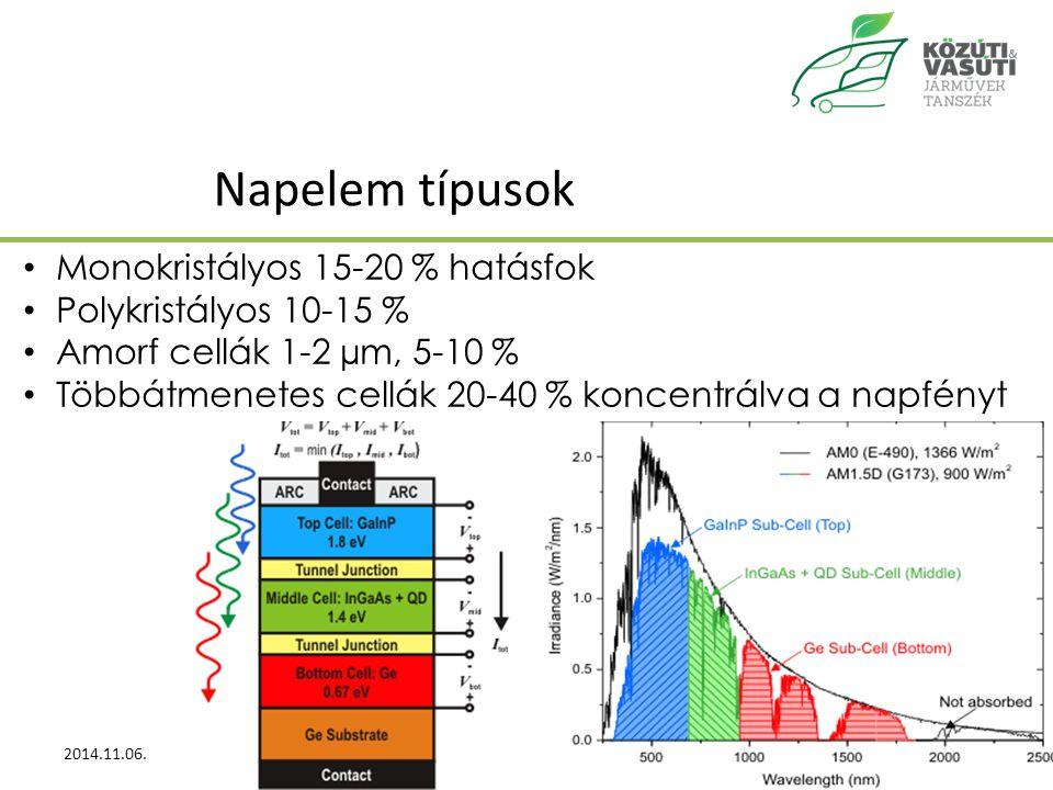 Napelem típusok 2014.11.06.Lőrincz Illés6 Monokristályos 15-20 % hatásfok Polykristályos 10-15 % Amorf cellák 1-2 µm, 5-10 % Többátmenetes cellák 20-40 % koncentrálva a napfényt