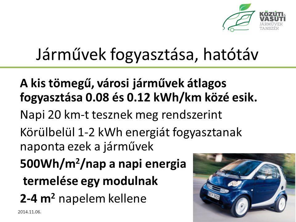 Járművek fogyasztása, hatótáv A kis tömegű, városi járművek átlagos fogyasztása 0.08 és 0.12 kWh/km közé esik.
