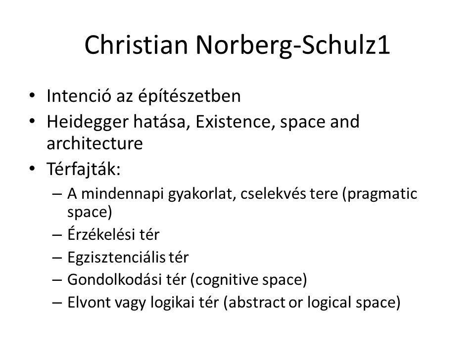 Christian Norberg-Schulz1 Intenció az építészetben Heidegger hatása, Existence, space and architecture Térfajták: – A mindennapi gyakorlat, cselekvés