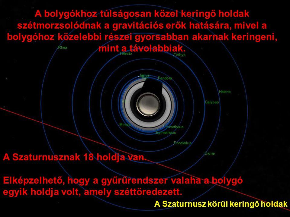 A Szaturnusz körül keringő holdak A bolygókhoz túlságosan közel keringő holdak szétmorzsolódnak a gravitációs erők hatására, mivel a bolygóhoz közelebbi részei gyorsabban akarnak keringeni, mint a távolabbiak.