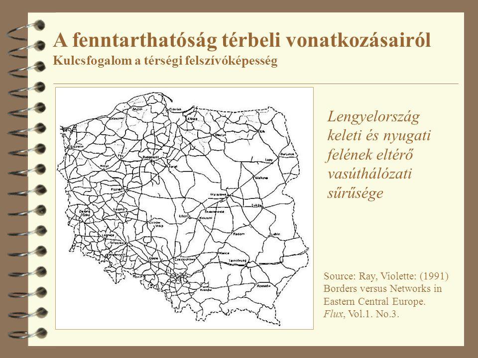 Source: Ray, Violette: (1991) Borders versus Networks in Eastern Central Europe. Flux, Vol.1. No.3. A fenntarthatóság térbeli vonatkozásairól Kulcsfog