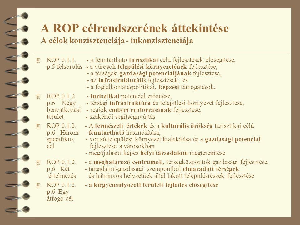 A ROP célrendszerének áttekintése A célok konzisztenciája - inkonzisztenciája 4 ROP 0.1.1. - a fenntartható turisztikai célú fejlesztések elősegítése,