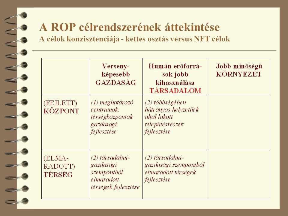 A ROP célrendszerének áttekintése A célok konzisztenciája - kettes osztás versus NFT célok