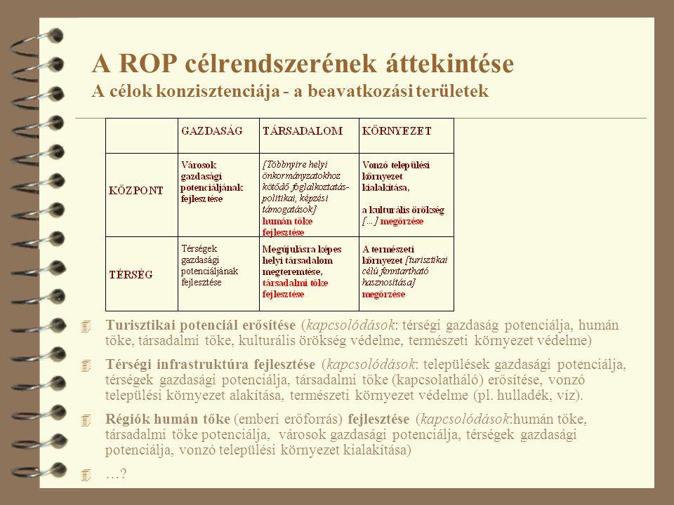 A ROP célrendszerének áttekintése A célok konzisztenciája - a beavatkozási területek 4 Turisztikai potenciál erősítése (kapcsolódások: térségi gazdasá