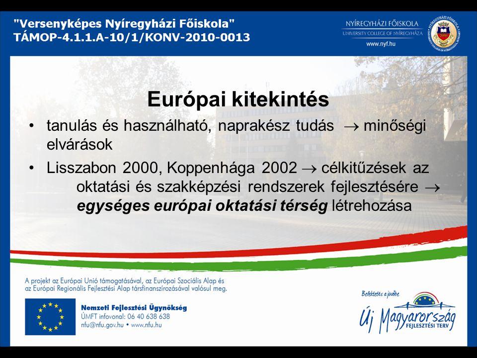 Európai kitekintés tanulás és használható, naprakész tudás  minőségi elvárások Lisszabon 2000, Koppenhága 2002  célkitűzések az oktatási és szakképz